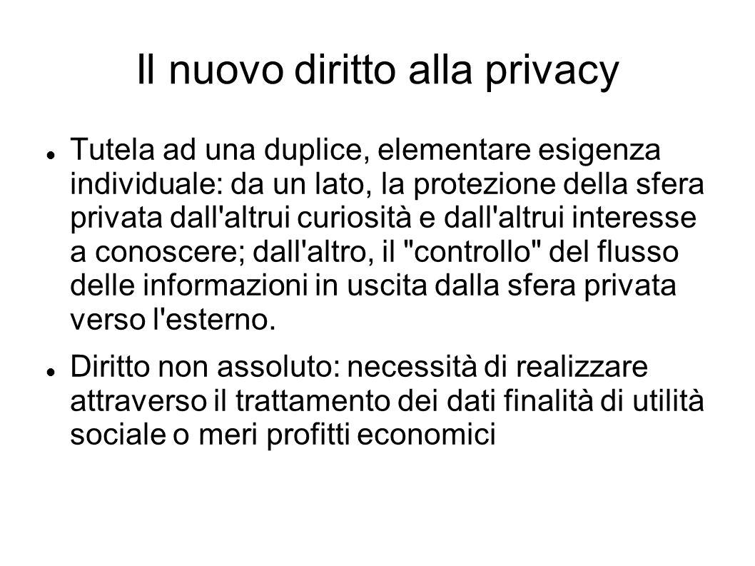 Il nuovo diritto alla privacy