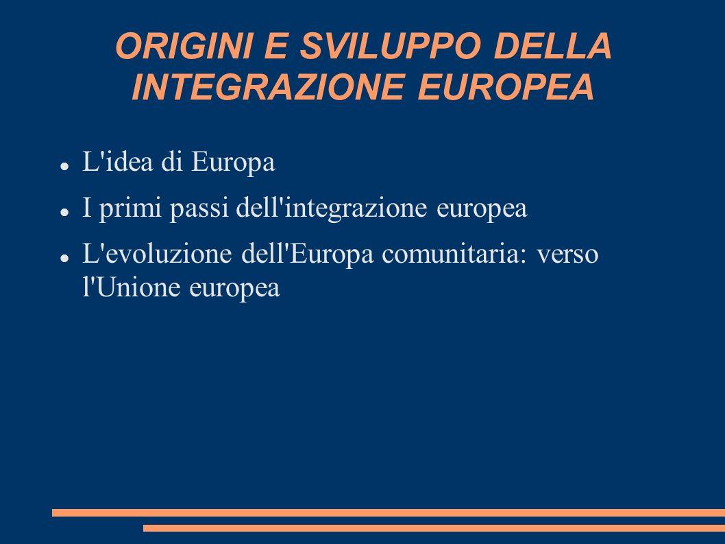 ORIGINI E SVILUPPO DELLA INTEGRAZIONE EUROPEA