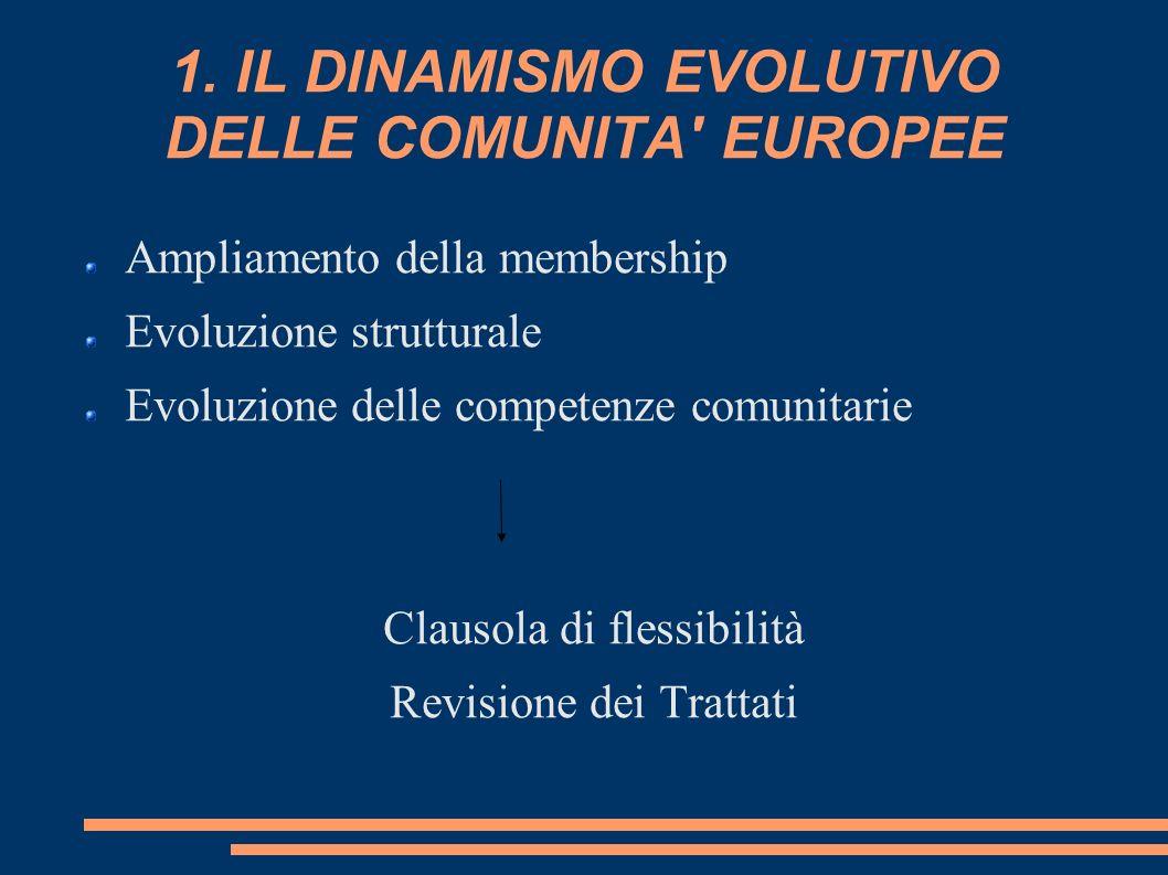 1. IL DINAMISMO EVOLUTIVO DELLE COMUNITA EUROPEE