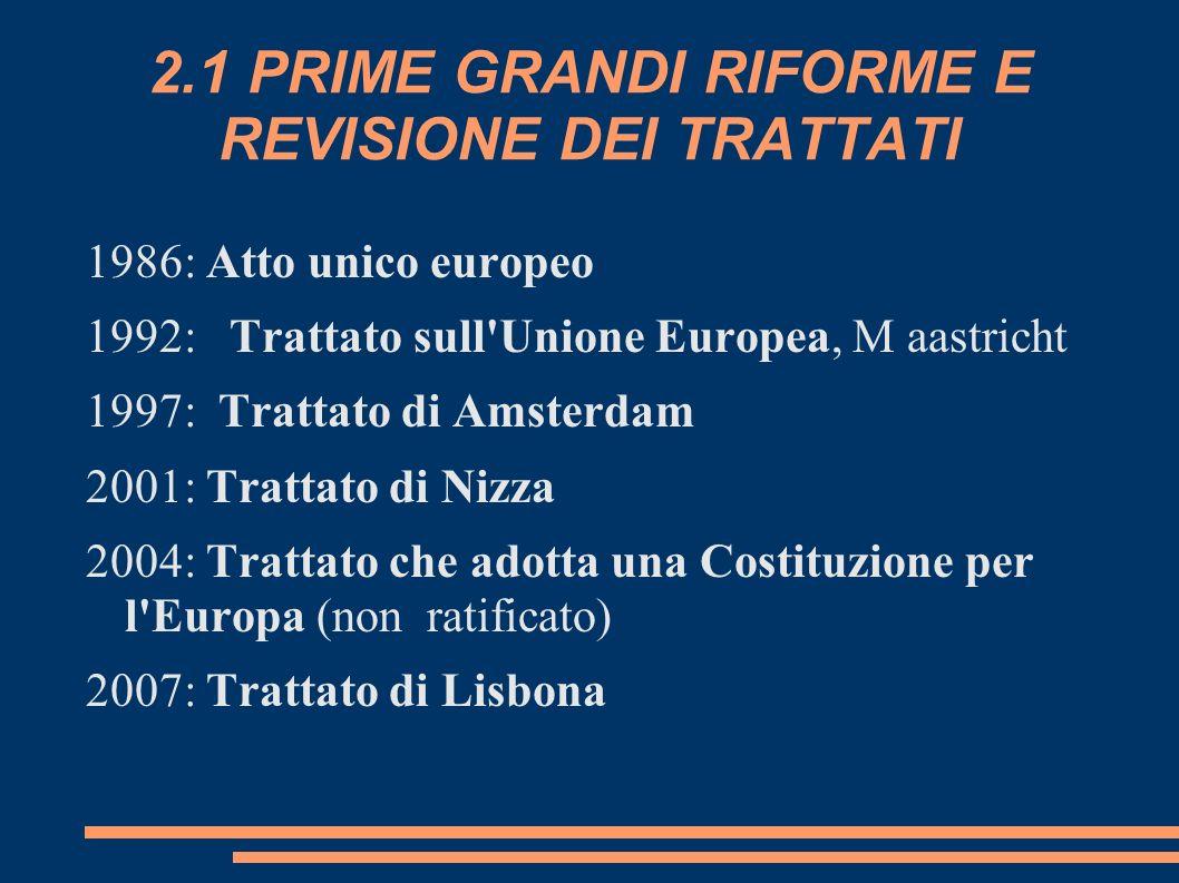 2.1 PRIME GRANDI RIFORME E REVISIONE DEI TRATTATI