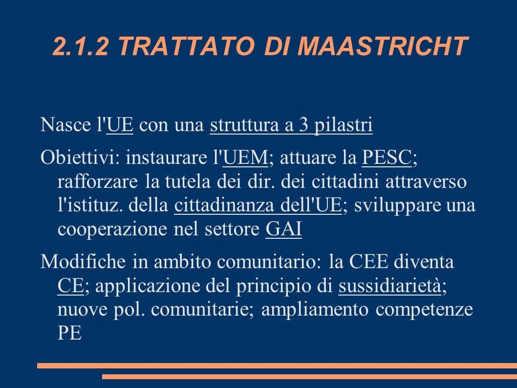 2.1.2 TRATTATO DI MAASTRICHT