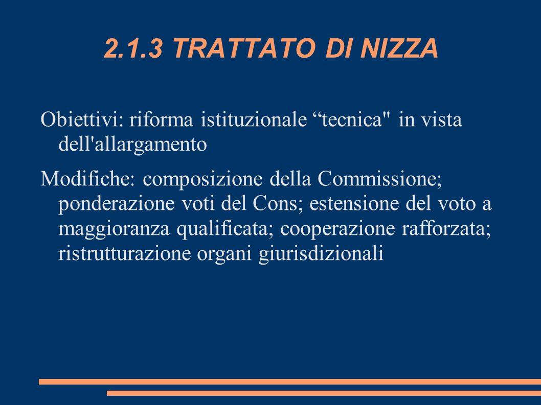 2.1.3 TRATTATO DI NIZZA Obiettivi: riforma istituzionale tecnica in vista dell allargamento.