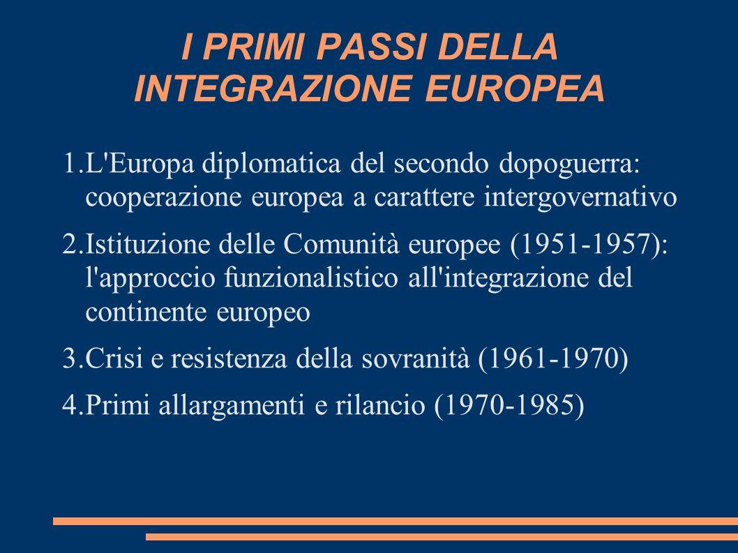 I PRIMI PASSI DELLA INTEGRAZIONE EUROPEA