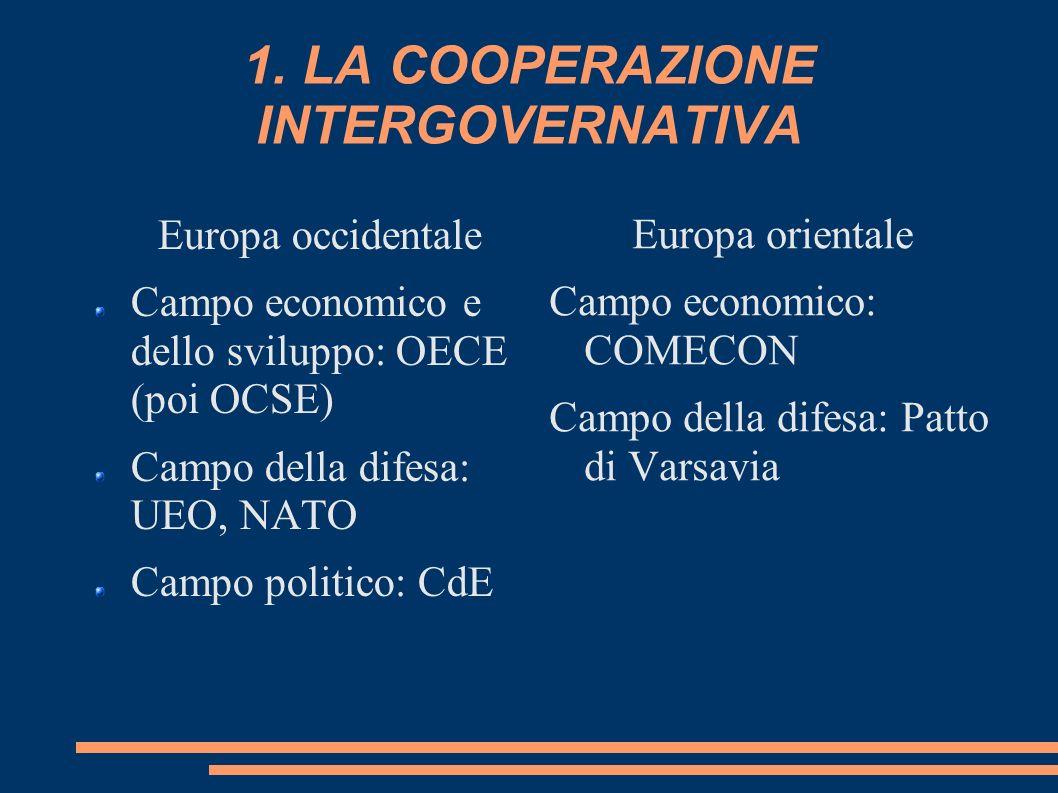 1. LA COOPERAZIONE INTERGOVERNATIVA
