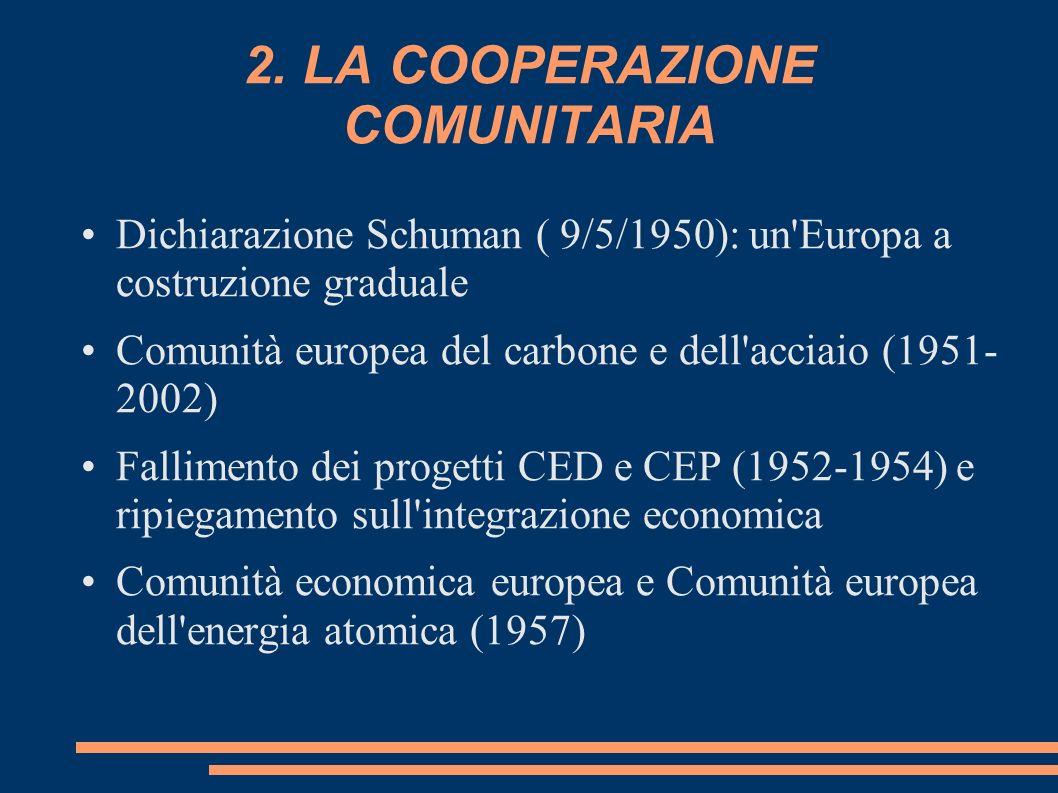 2. LA COOPERAZIONE COMUNITARIA