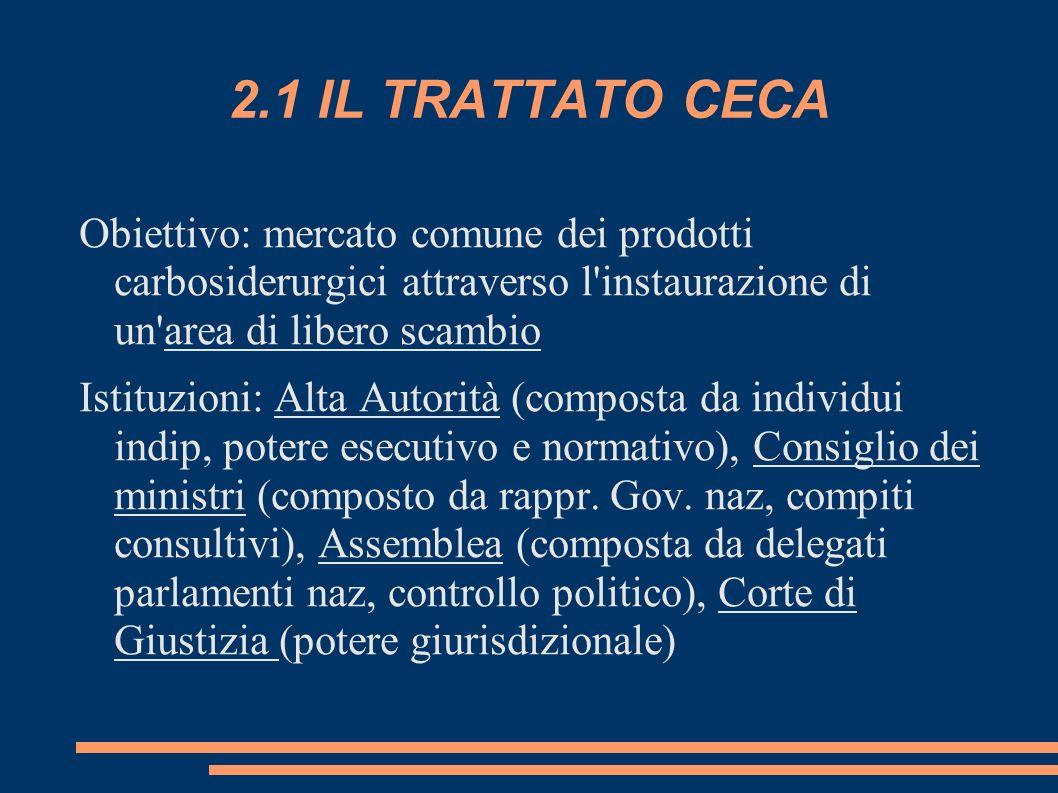 2.1 IL TRATTATO CECA Obiettivo: mercato comune dei prodotti carbosiderurgici attraverso l instaurazione di un area di libero scambio.