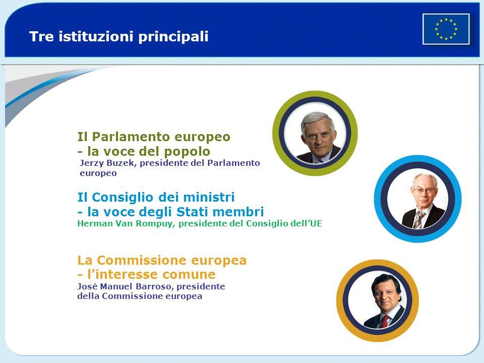 Tre istituzioni principali