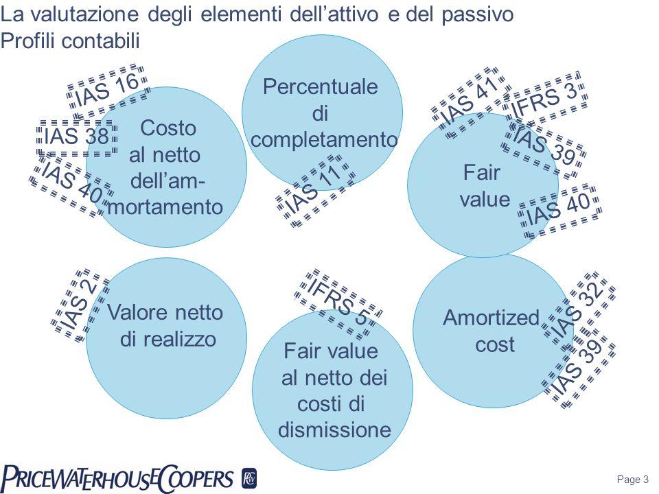 La valutazione degli elementi dell'attivo e del passivo Profili contabili