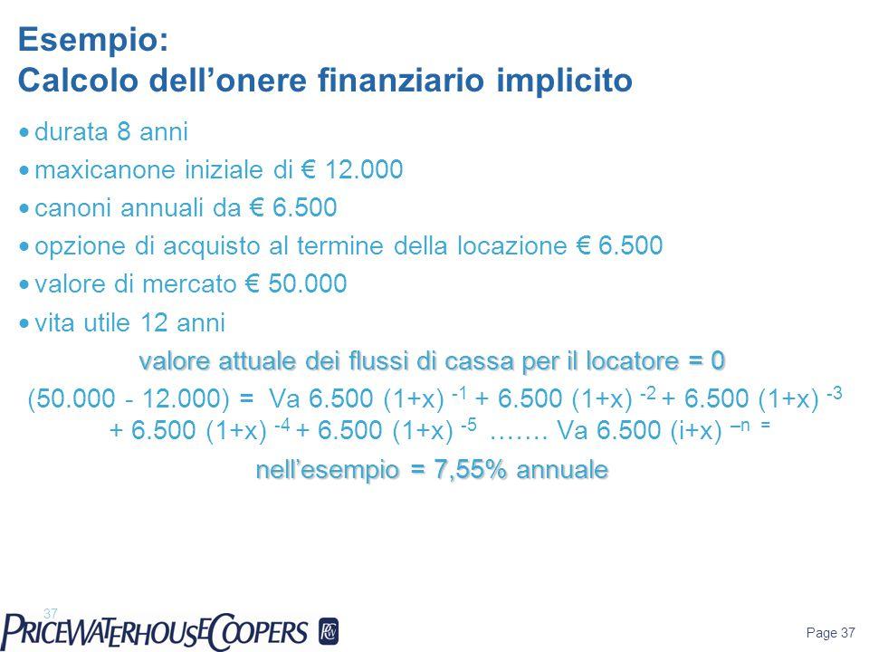 Esempio: Calcolo dell'onere finanziario implicito