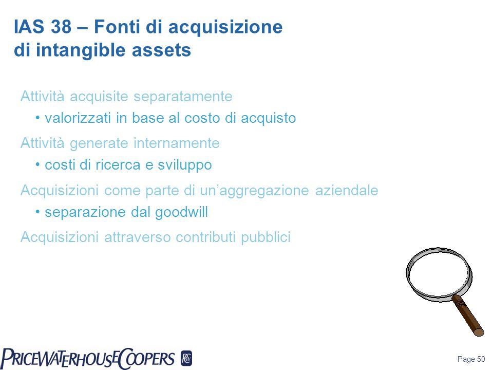 IAS 38 – Fonti di acquisizione di intangible assets