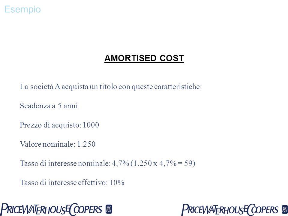 Esempio AMORTISED COST