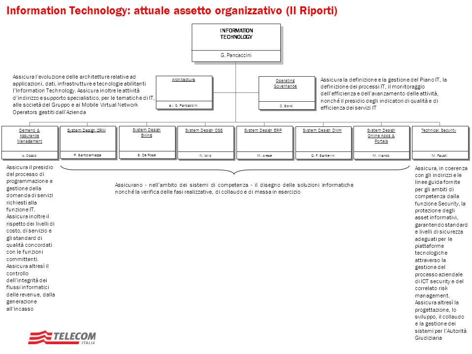 Information Technology: attuale assetto organizzativo (II Riporti)