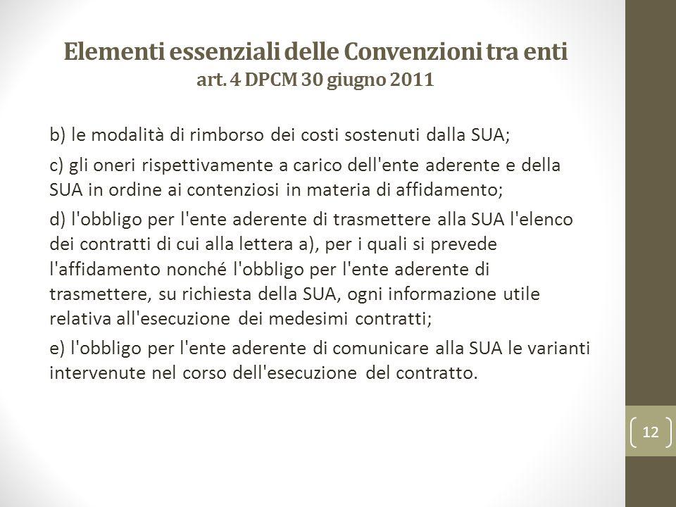 Elementi essenziali delle Convenzioni tra enti art