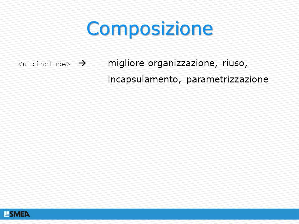 Composizione<ui:include>  migliore organizzazione, riuso, incapsulamento, parametrizzazione.