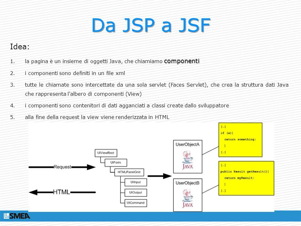 Da JSP a JSF Idea: la pagina è un insieme di oggetti Java, che chiamiamo componenti. i componenti sono definiti in un file xml.