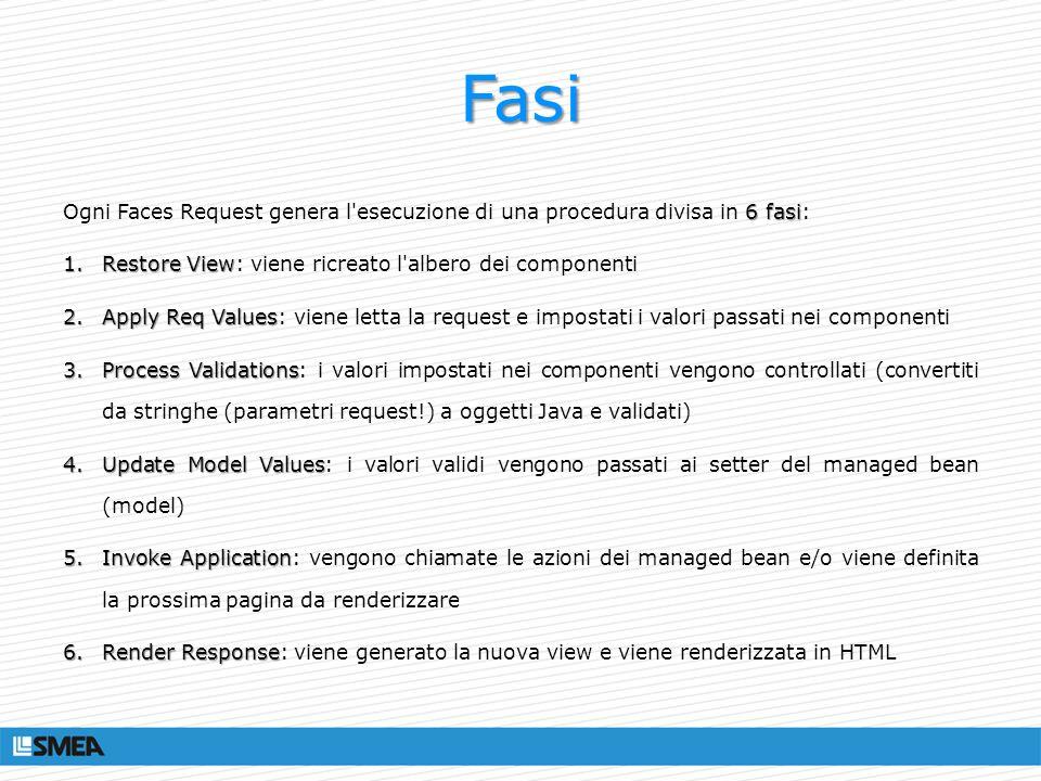 FasiOgni Faces Request genera l esecuzione di una procedura divisa in 6 fasi: Restore View: viene ricreato l albero dei componenti.