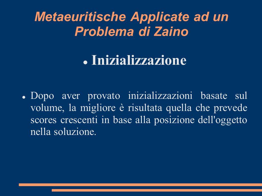 Metaeuritische Applicate ad un Problema di Zaino