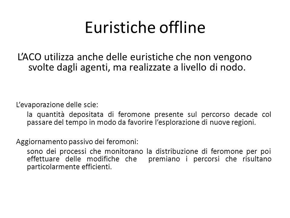 Euristiche offline L'ACO utilizza anche delle euristiche che non vengono svolte dagli agenti, ma realizzate a livello di nodo.