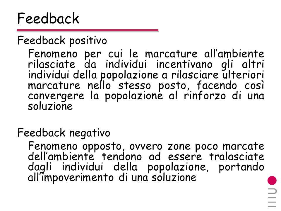 Feedback Feedback positivo