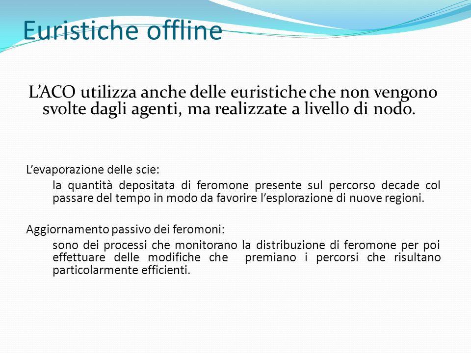 Euristiche offlineL'ACO utilizza anche delle euristiche che non vengono svolte dagli agenti, ma realizzate a livello di nodo.
