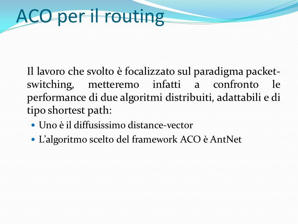 ACO per il routing