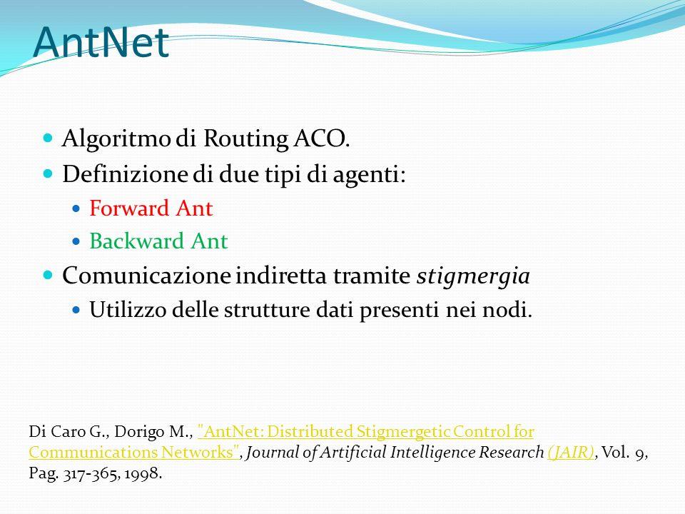 AntNet Algoritmo di Routing ACO. Definizione di due tipi di agenti: