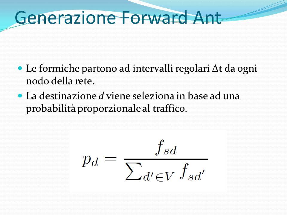 Generazione Forward Ant