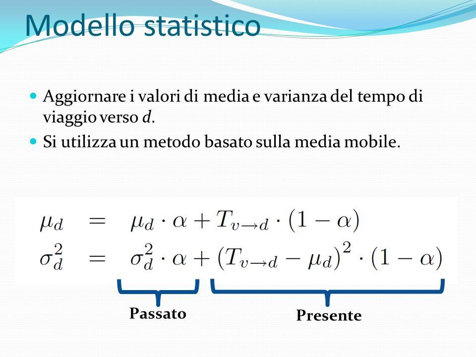 Modello statisticoAggiornare i valori di media e varianza del tempo di viaggio verso d. Si utilizza un metodo basato sulla media mobile.