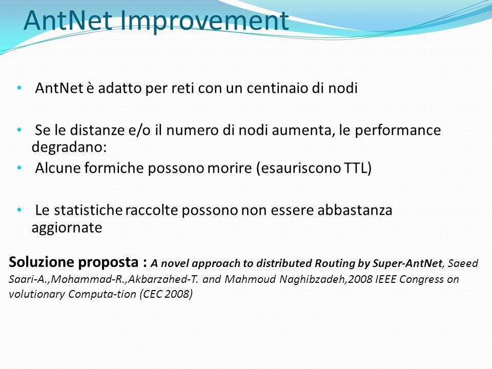 AntNet Improvement AntNet è adatto per reti con un centinaio di nodi
