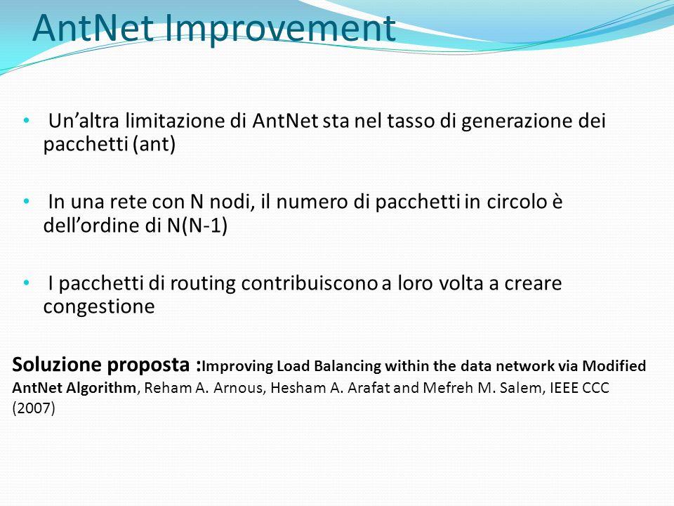 AntNet ImprovementUn'altra limitazione di AntNet sta nel tasso di generazione dei pacchetti (ant)