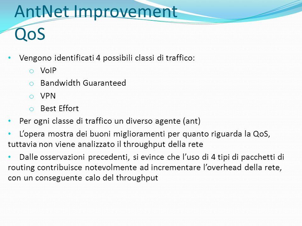 AntNet Improvement QoS