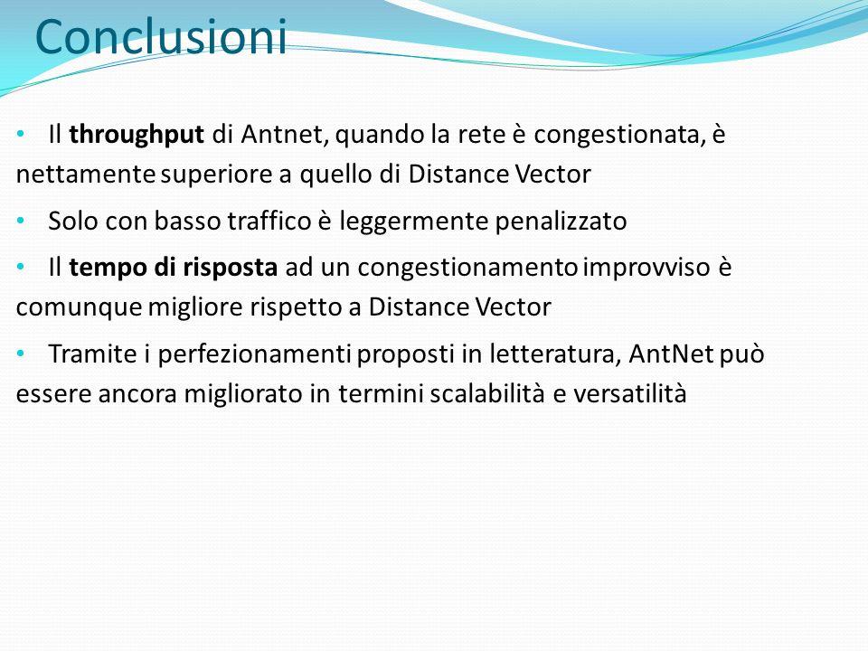 ConclusioniIl throughput di Antnet, quando la rete è congestionata, è nettamente superiore a quello di Distance Vector.
