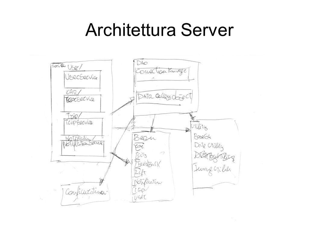 Architettura Server