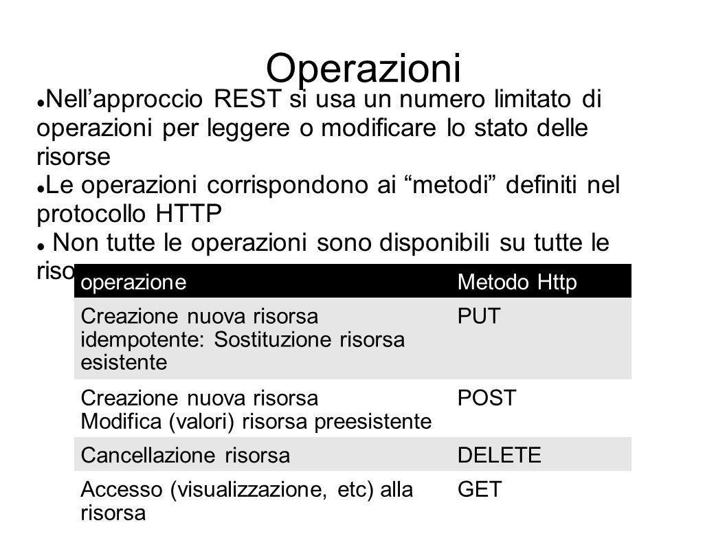 Operazioni Nell'approccio REST si usa un numero limitato di operazioni per leggere o modificare lo stato delle risorse.