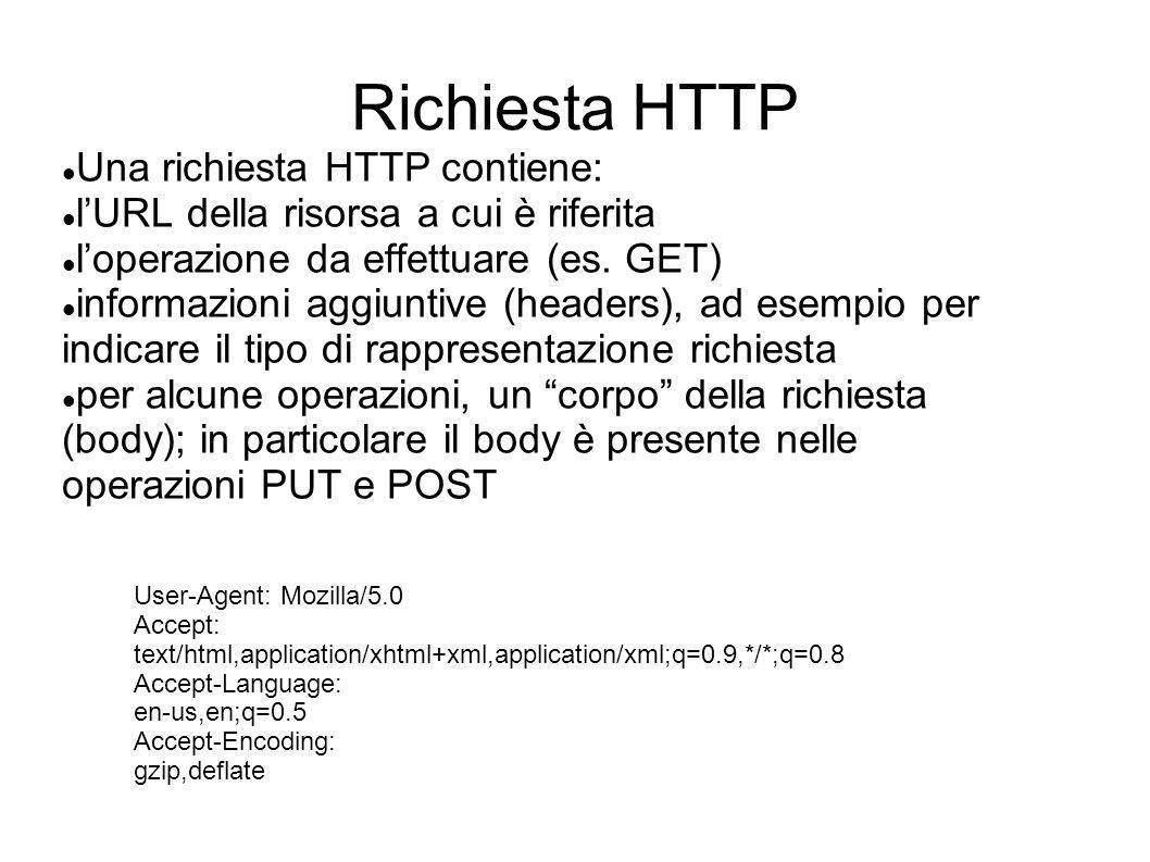 Richiesta HTTP Una richiesta HTTP contiene: