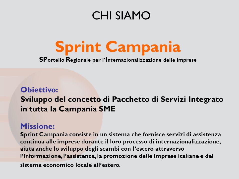 CHI SIAMO Sprint Campania SPortello Regionale per l'Internazionalizzazione delle imprese.