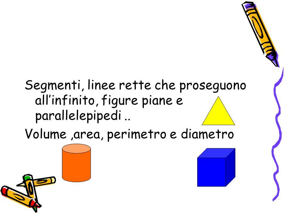 Segmenti, linee rette che proseguono all'infinito, figure piane e parallelepipedi ..