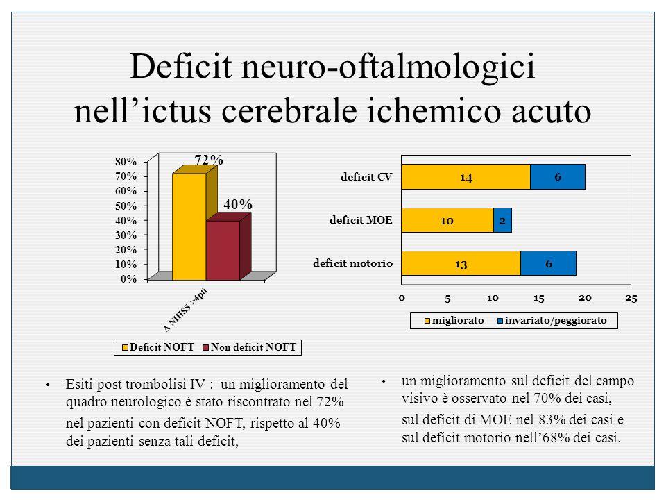 Deficit neuro-oftalmologici nell'ictus cerebrale ichemico acuto