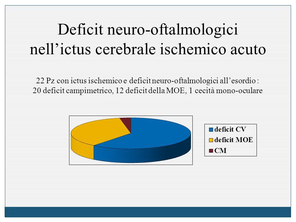 Deficit neuro-oftalmologici nell'ictus cerebrale ischemico acuto
