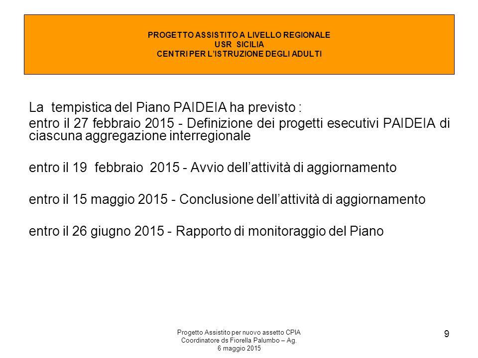 La tempistica del Piano PAIDEIA ha previsto :