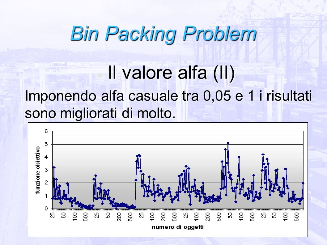 Bin Packing Problem Il valore alfa (II)