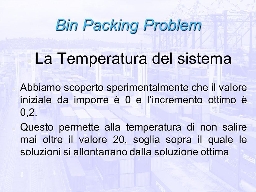La Temperatura del sistema