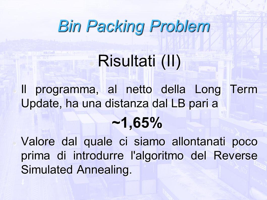 Bin Packing Problem Risultati (II) ~1,65%