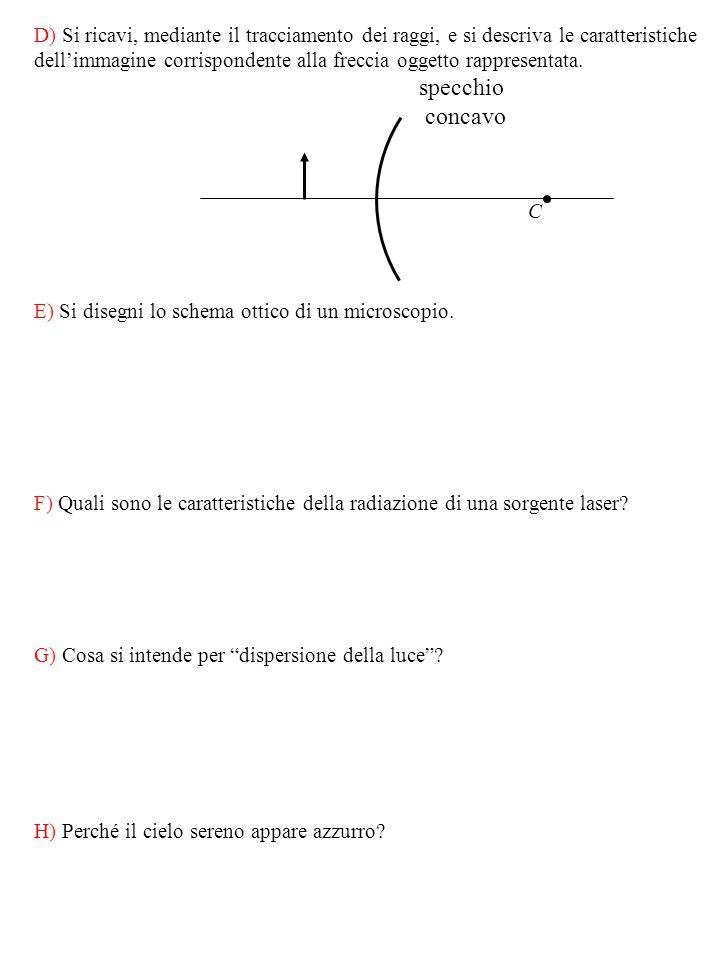 D) Si ricavi, mediante il tracciamento dei raggi, e si descriva le caratteristiche dell'immagine corrispondente alla freccia oggetto rappresentata.