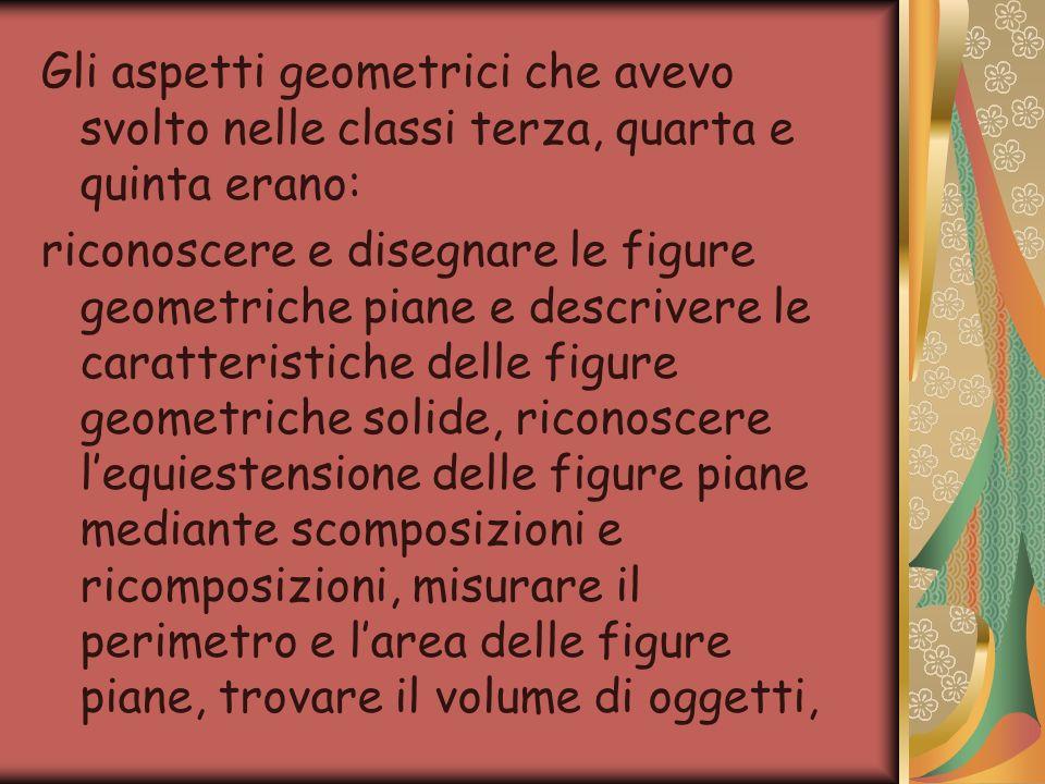 Gli aspetti geometrici che avevo svolto nelle classi terza, quarta e quinta erano: