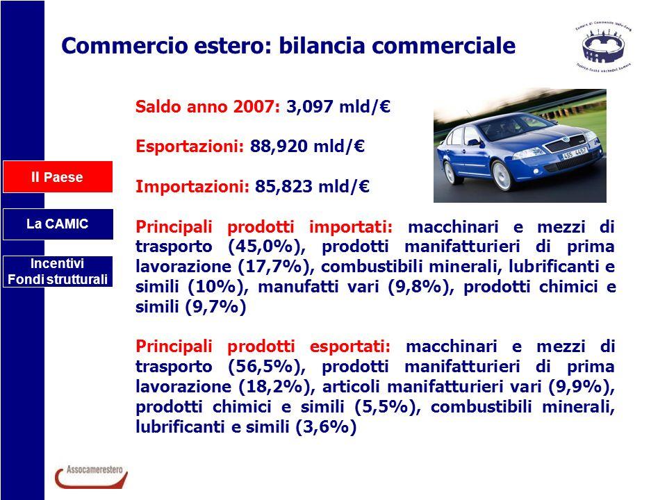 Commercio estero: bilancia commerciale