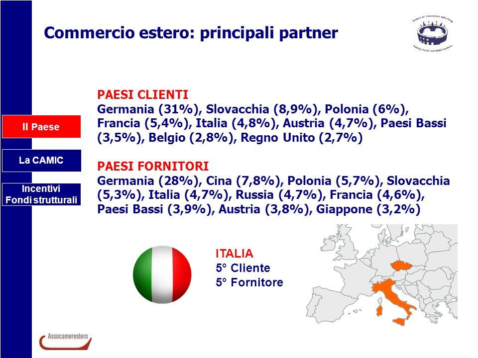 Commercio estero: principali partner