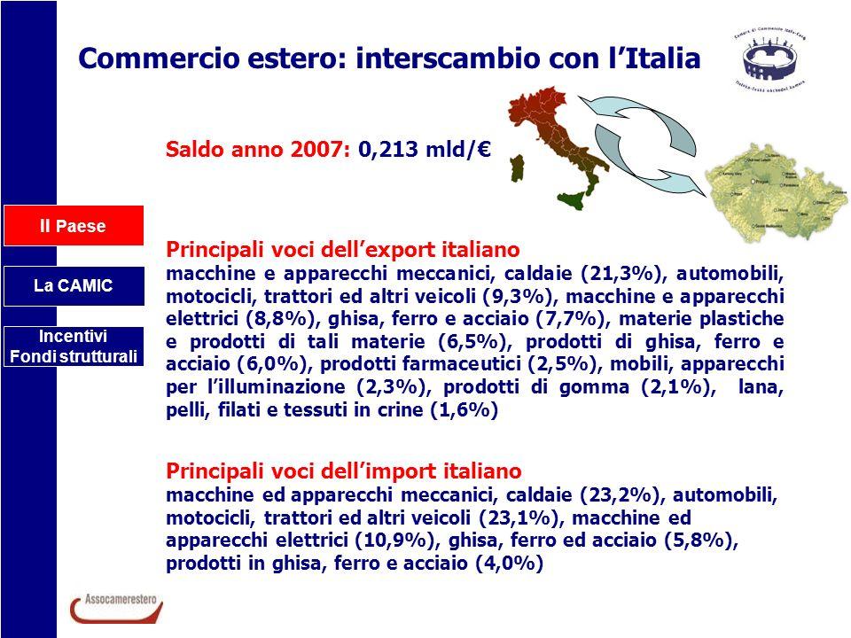 Commercio estero: interscambio con l'Italia