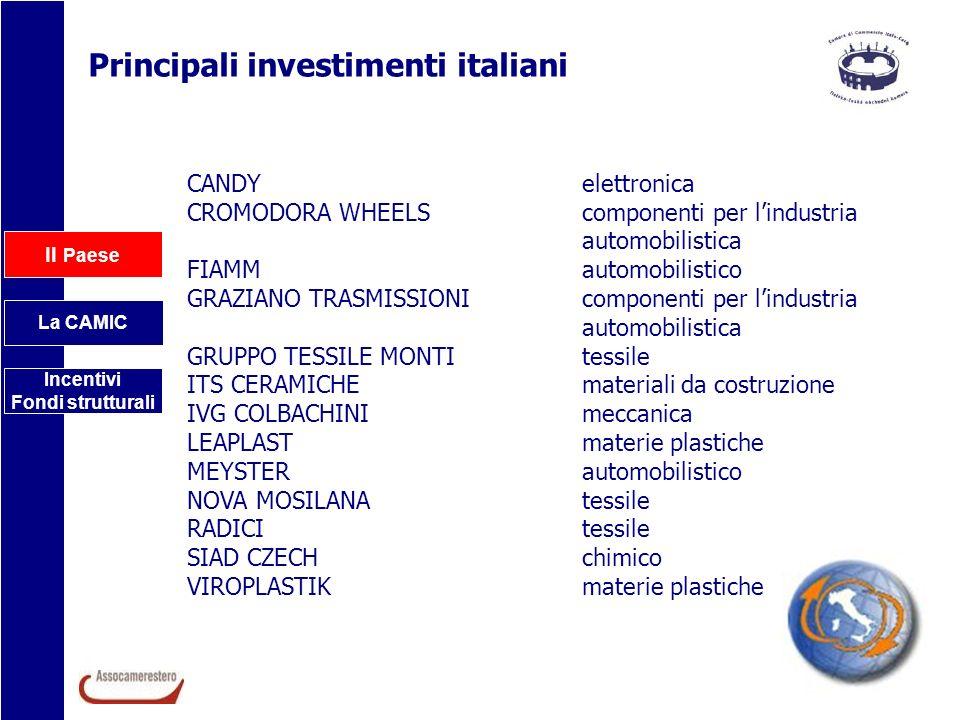 Principali investimenti italiani