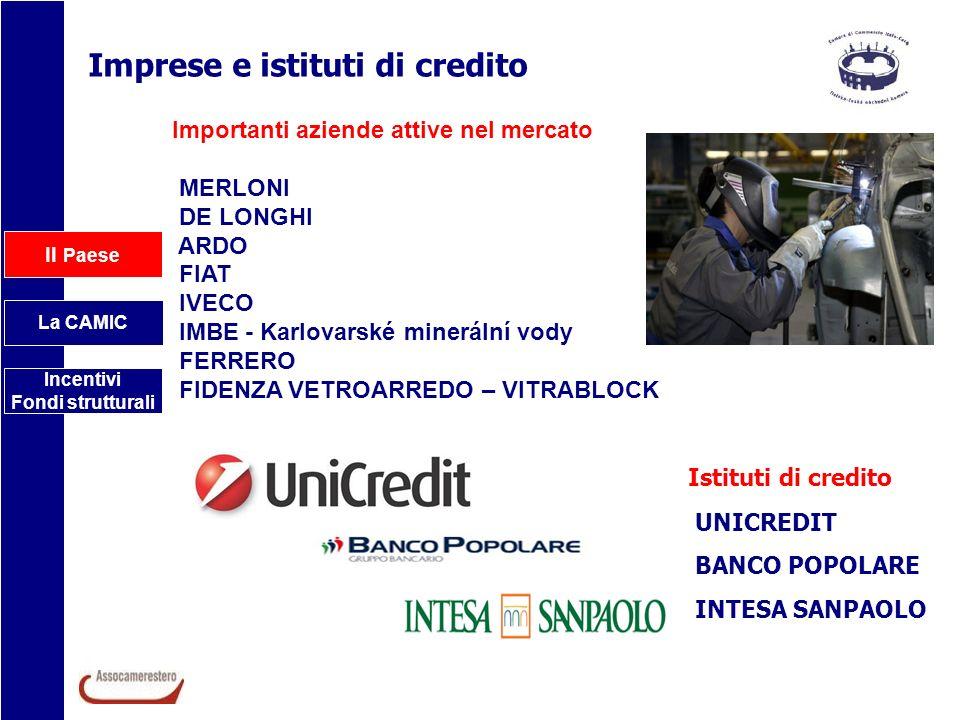 Imprese e istituti di credito